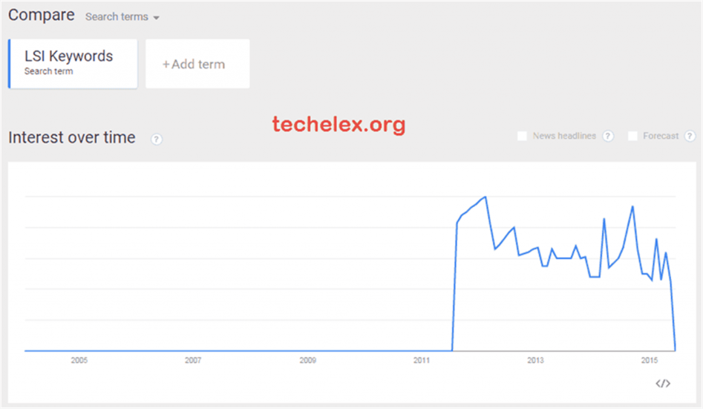 https://www.techelex.org/wp-content/uploads/2015/06/google-trends.png