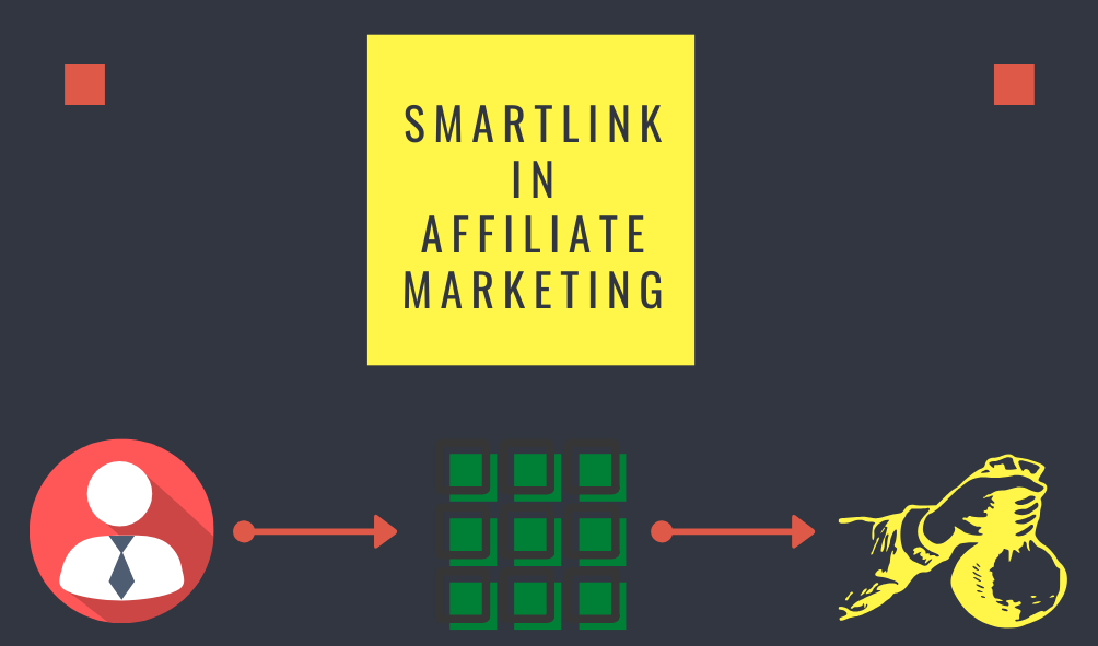Smartlink-in-Affiliate-Marketing