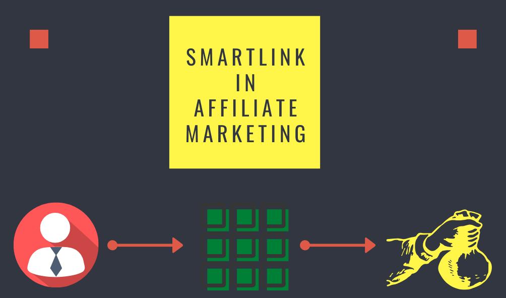 Smartlink-in-Affiliate-Marketing