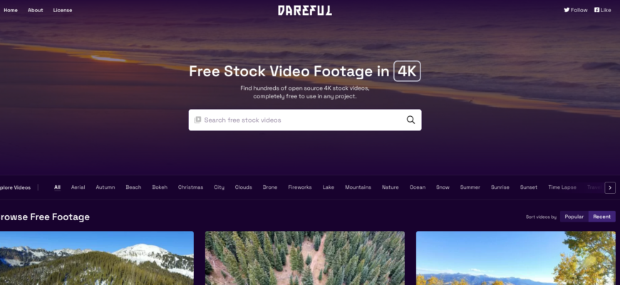 Dareful review